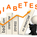 Patient information: The ABCs of diabetes (The Basics)